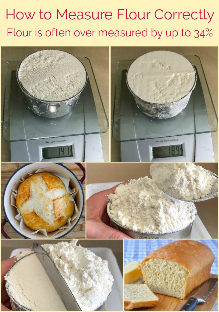 How to measure Flour Correctly photo collage with title text added for Pinterest